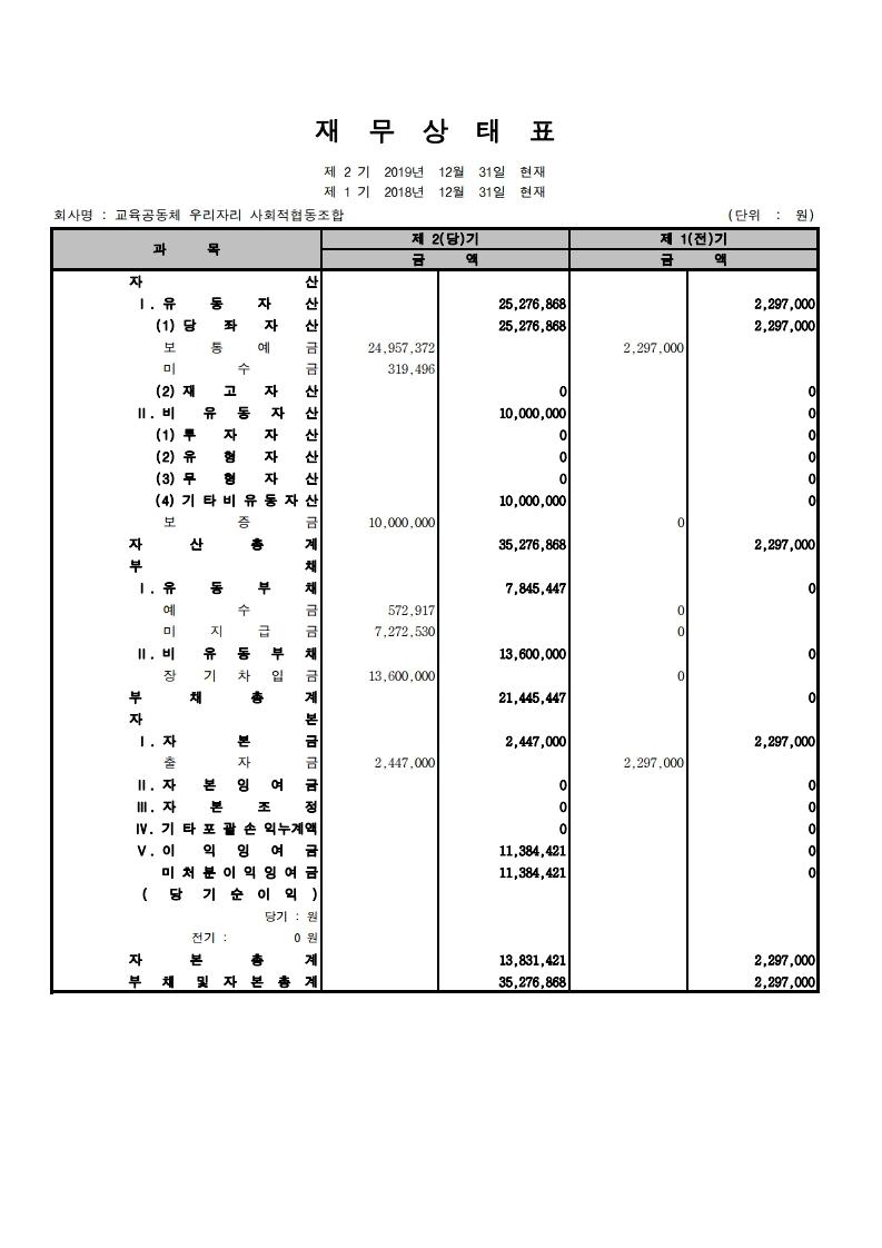 재무상태표.pdf_page_1.jpg