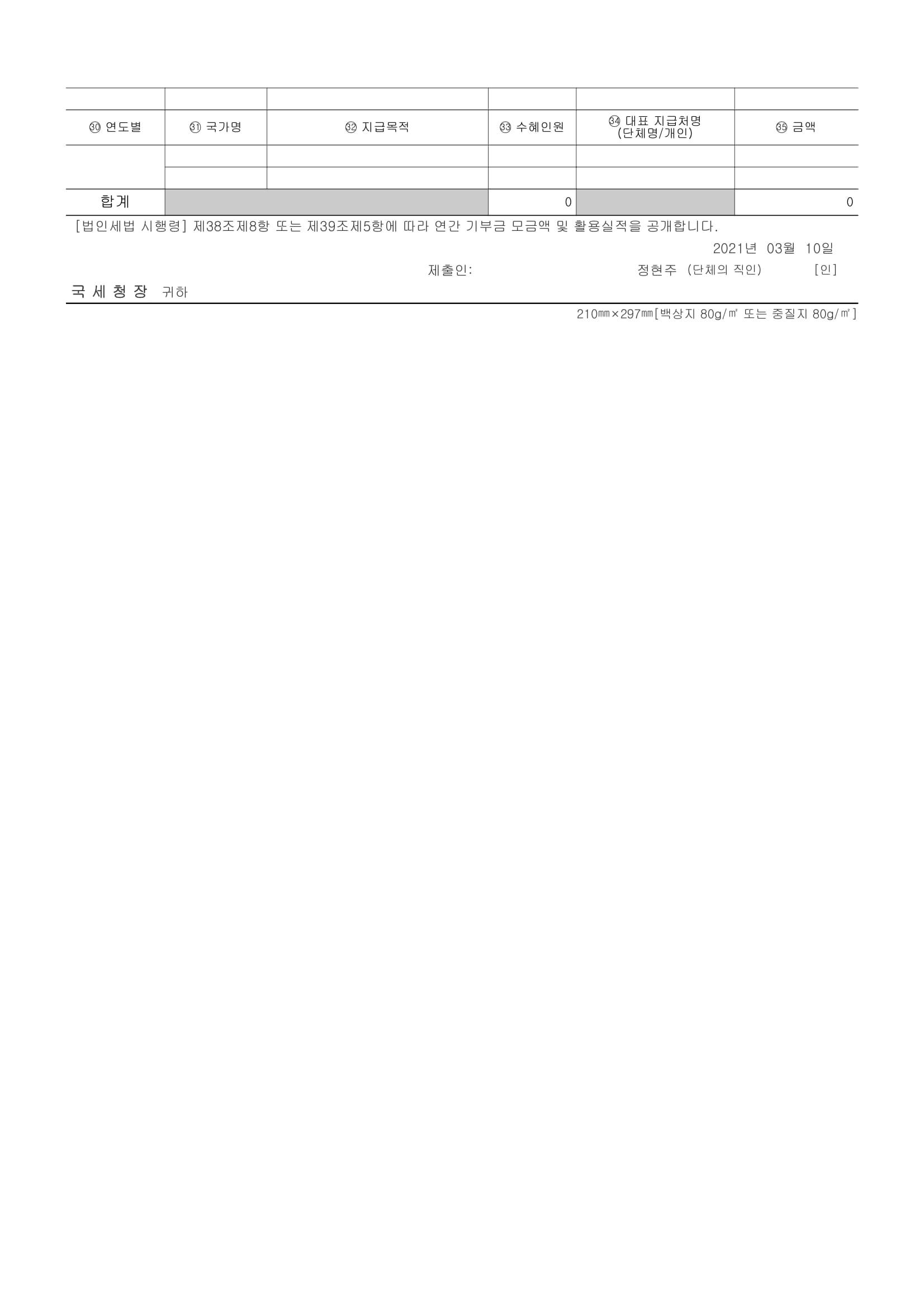 2020 기부금모금액 및 활용실적명세-2.jpg